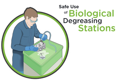 Biological Degreasing Stations